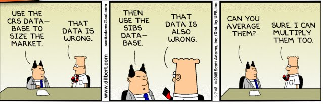 Hopefully MBA graduates working on Big Data will not do this!