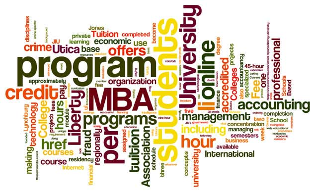 A host of factors go into deciding MBA rankings
