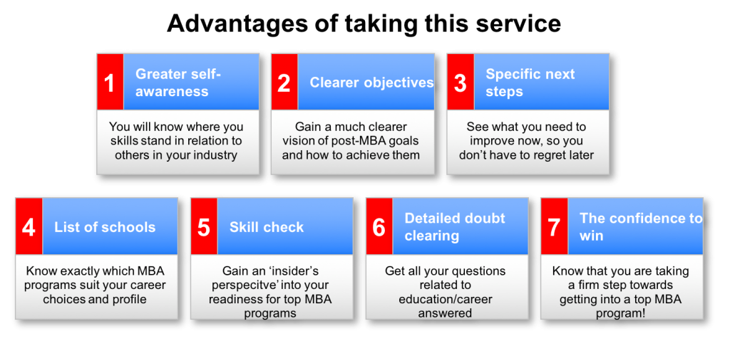 mba essay objectives